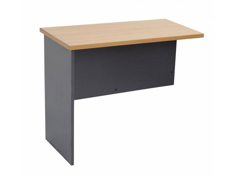 Worker Desk Return